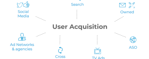 user-acquisition-cover-photo